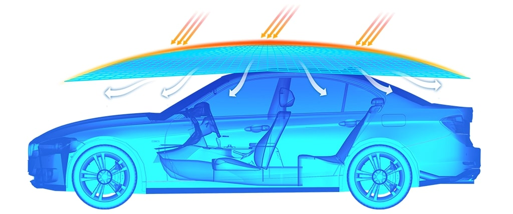 Защо автоматичната тента за кола MyNew има добър охлаждащ ефект